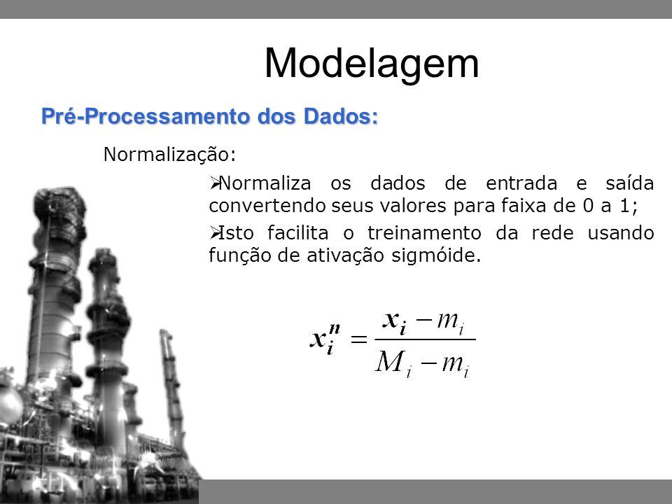 Modelagem Normalização: