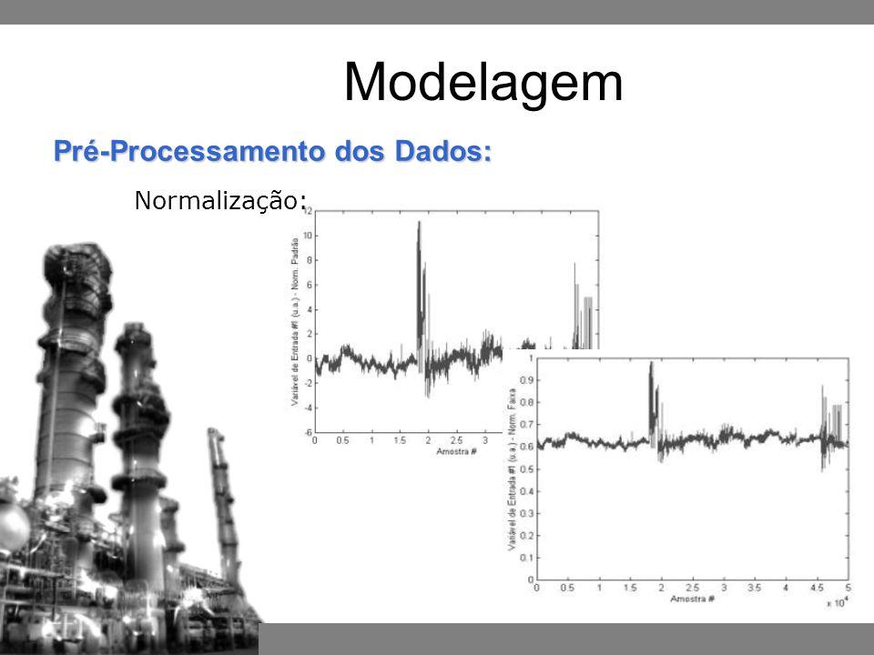 Modelagem Pré-Processamento dos Dados: Normalização: