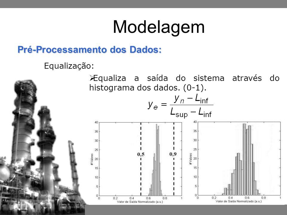 Modelagem Equalização: