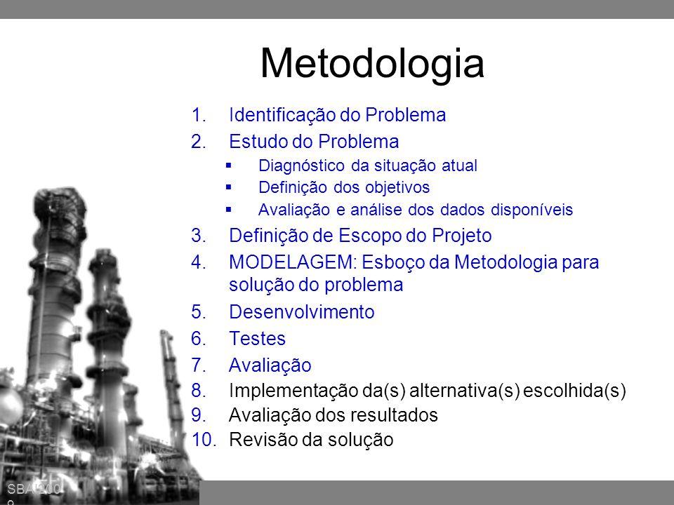 Metodologia Identificação do Problema Estudo do Problema