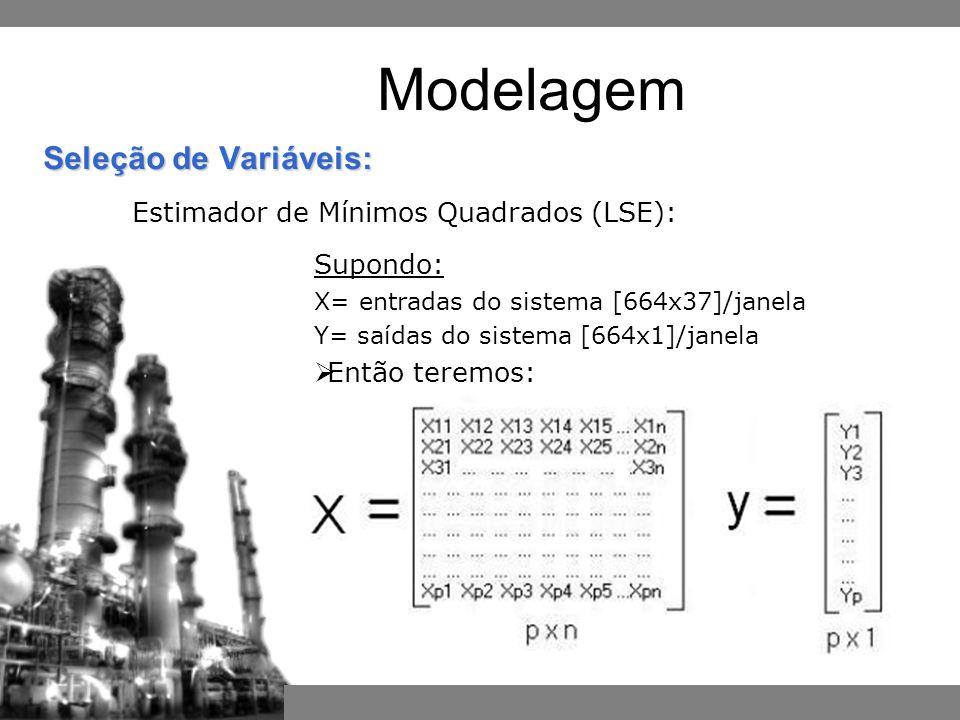 Modelagem Estimador de Mínimos Quadrados (LSE): Supondo: