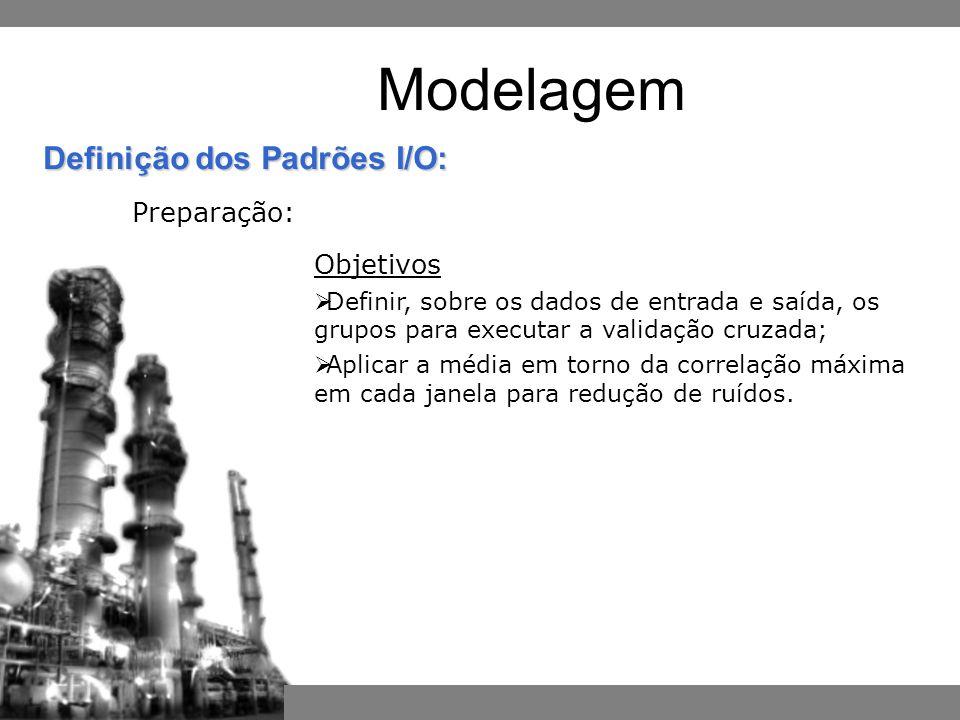 Modelagem Preparação: Objetivos Definição dos Padrões I/O: