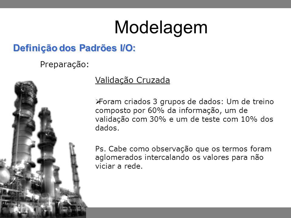 Modelagem Preparação: Validação Cruzada Definição dos Padrões I/O: