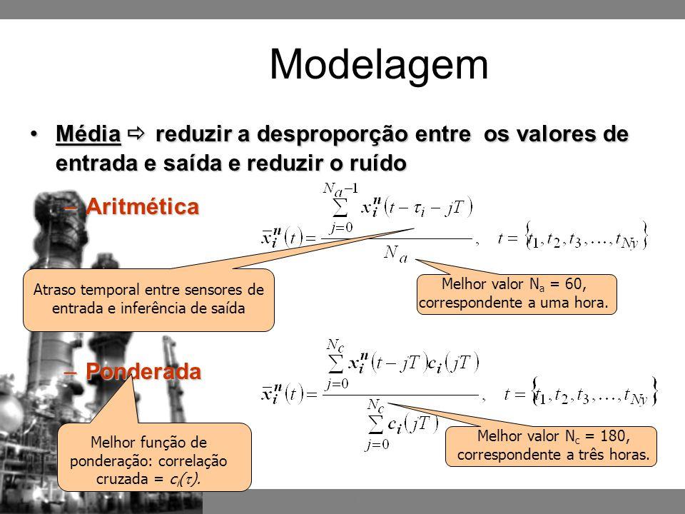 Modelagem Média  reduzir a desproporção entre os valores de entrada e saída e reduzir o ruído. Aritmética.