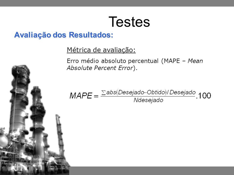 Testes Métrica de avaliação: Avaliação dos Resultados: