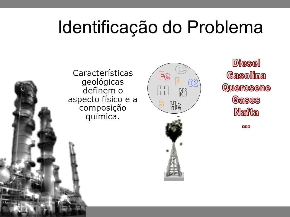 Identificação do Problema