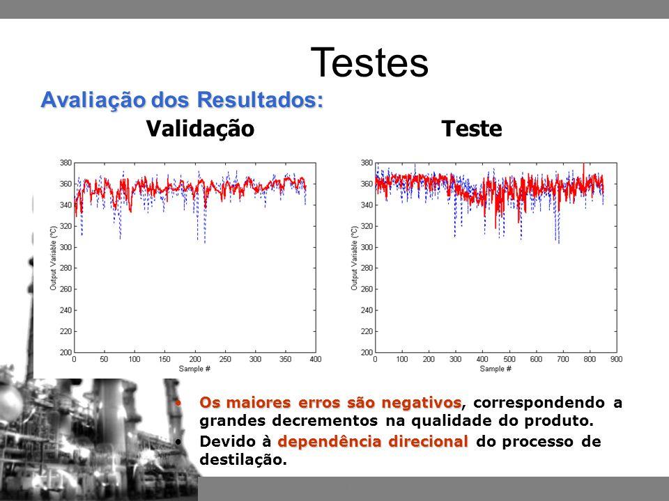 Inferência por Redes Neurais Bayesianas