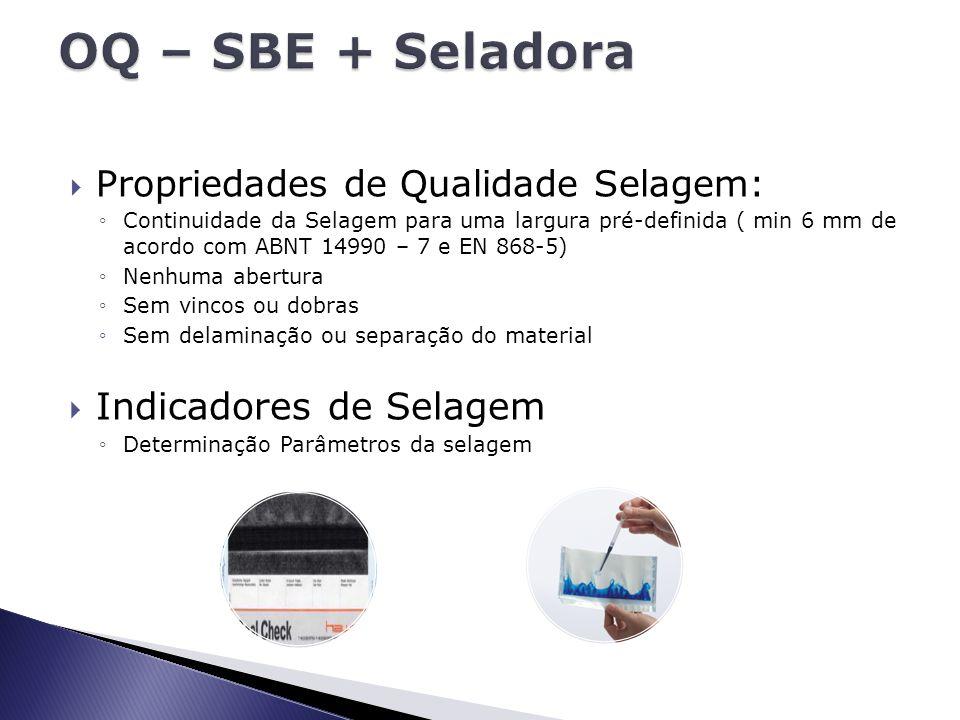 OQ – SBE + Seladora Indicadores de Selagem