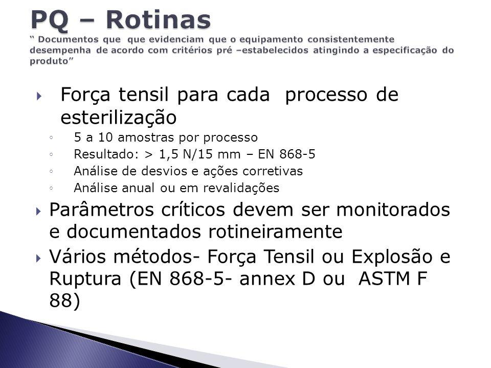PQ – Rotinas Documentos que que evidenciam que o equipamento consistentemente desempenha de acordo com critérios pré –estabelecidos atingindo a especificação do produto