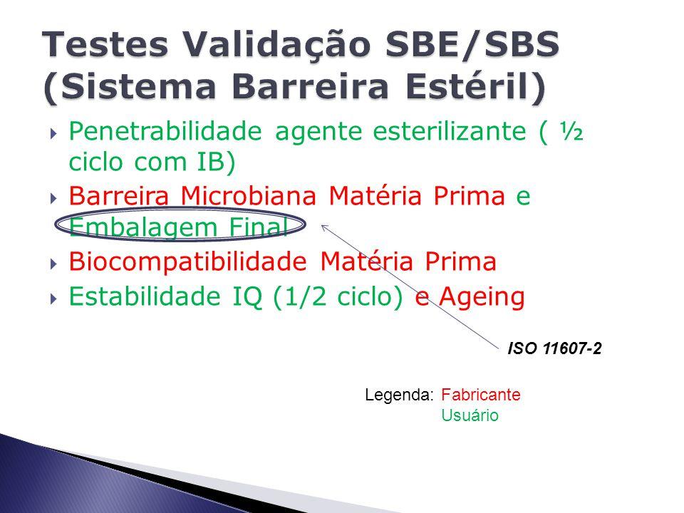 Testes Validação SBE/SBS (Sistema Barreira Estéril)