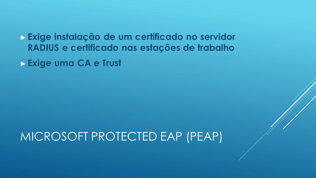 Microsoft protected eap (peap)
