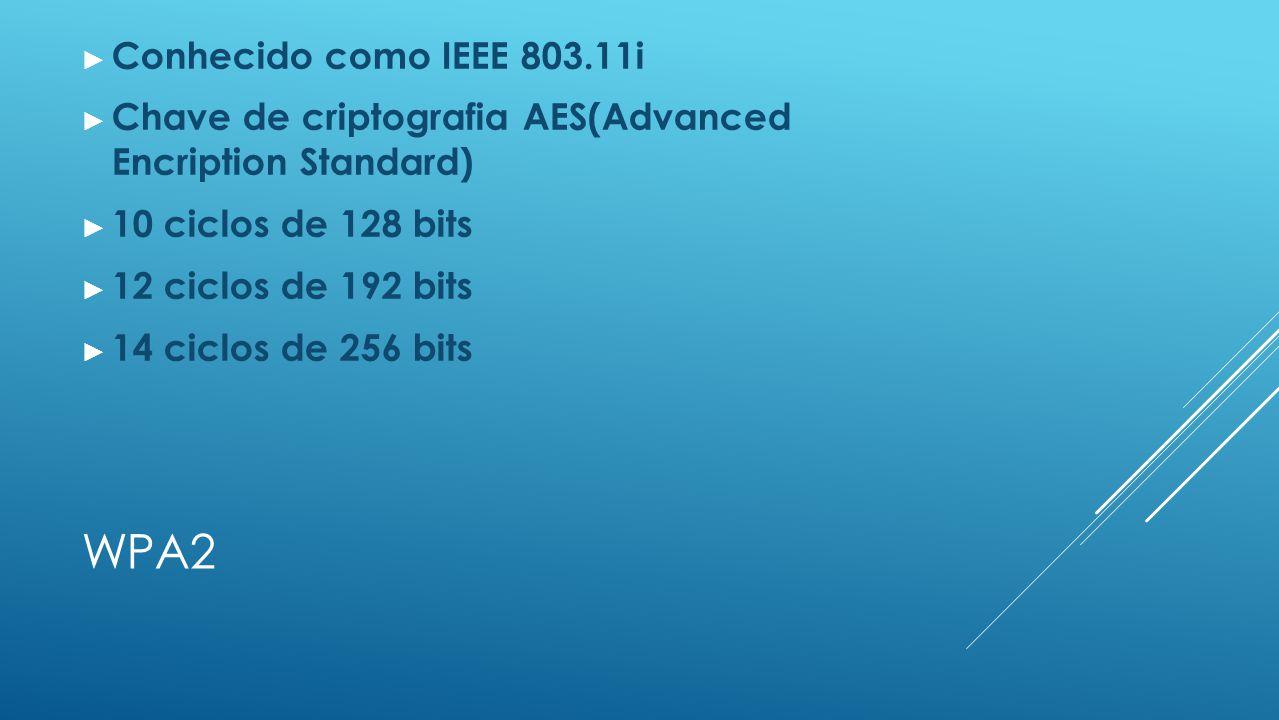 WPA2 Conhecido como IEEE 803.11i