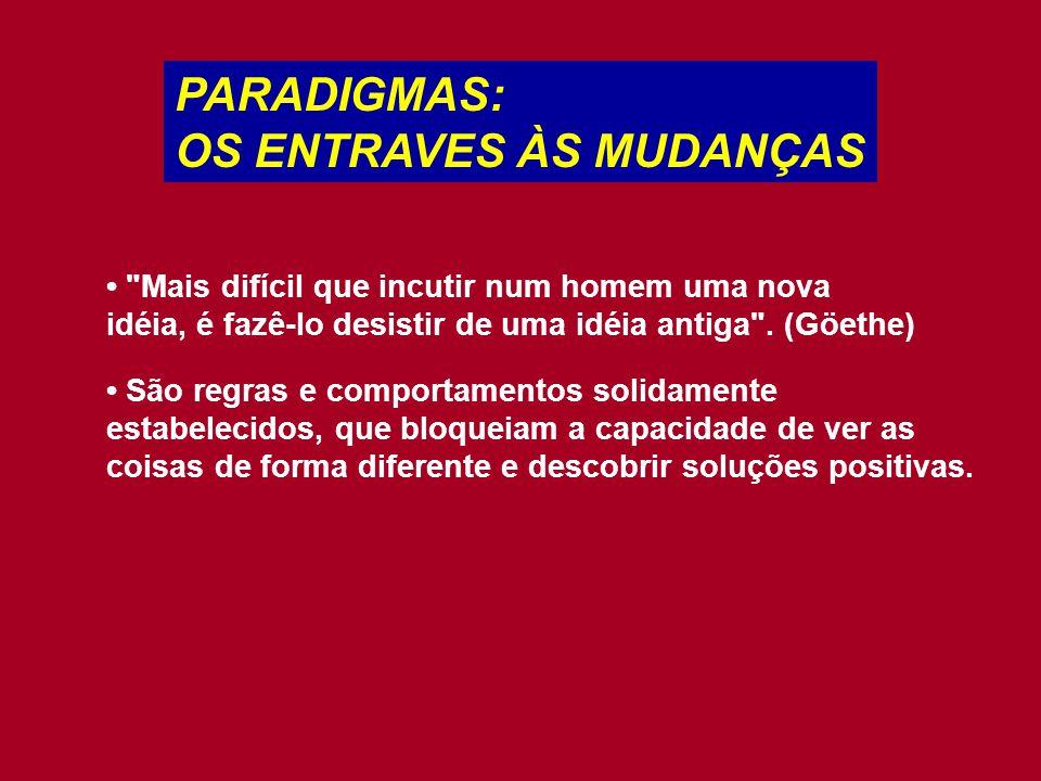 OS ENTRAVES ÀS MUDANÇAS