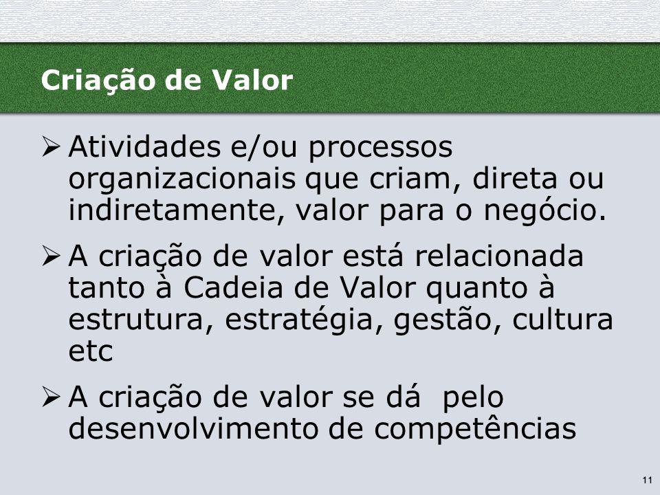 A criação de valor se dá pelo desenvolvimento de competências