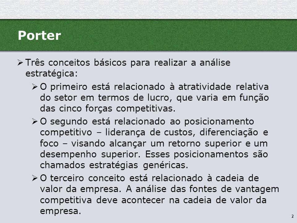 Porter Três conceitos básicos para realizar a análise estratégica: