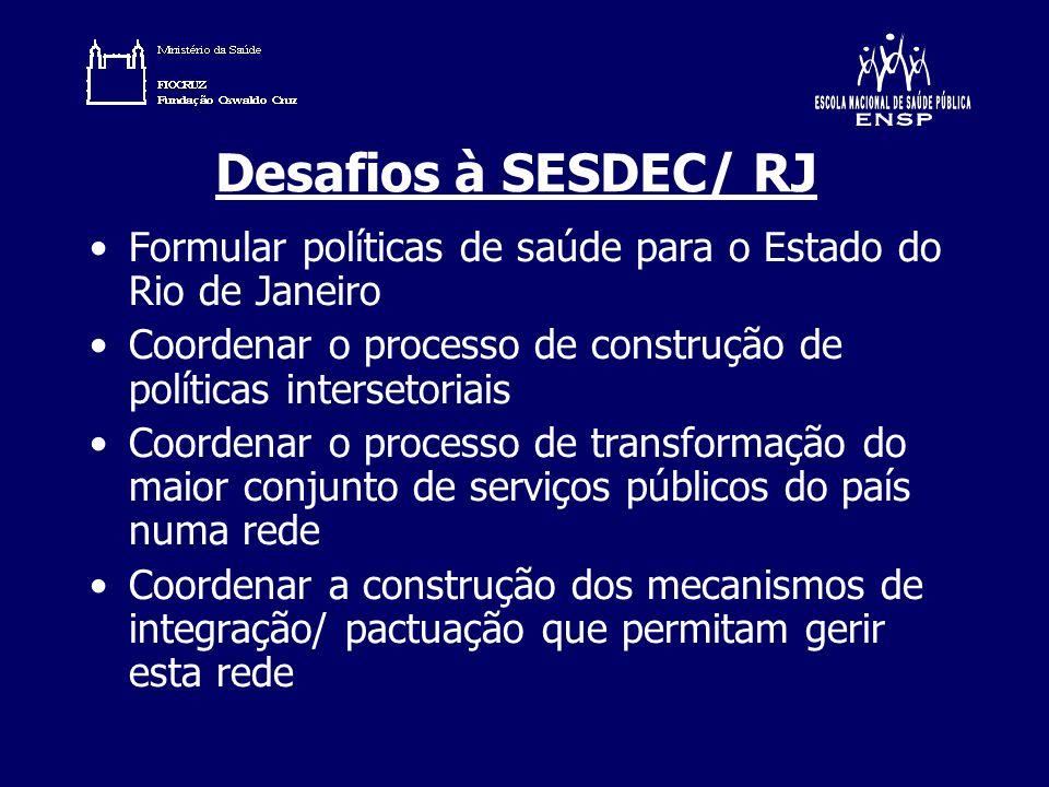 Desafios à SESDEC/ RJ Formular políticas de saúde para o Estado do Rio de Janeiro. Coordenar o processo de construção de políticas intersetoriais.