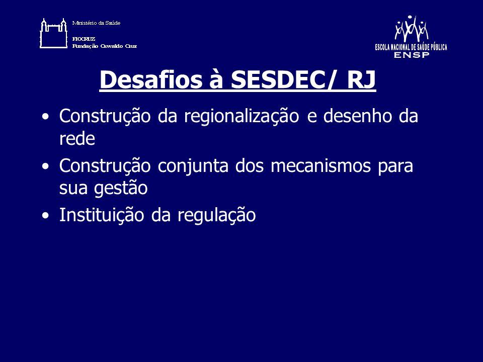 Desafios à SESDEC/ RJ Construção da regionalização e desenho da rede