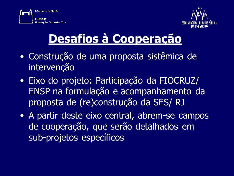 Desafios à Cooperação Construção de uma proposta sistêmica de intervenção.
