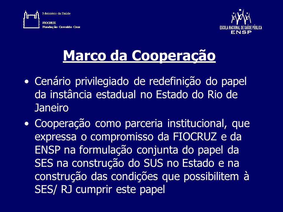 Marco da Cooperação Cenário privilegiado de redefinição do papel da instância estadual no Estado do Rio de Janeiro.