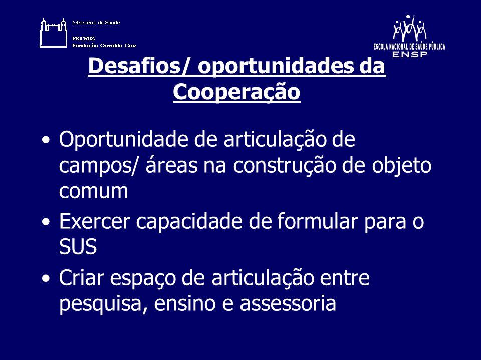 Desafios/ oportunidades da Cooperação