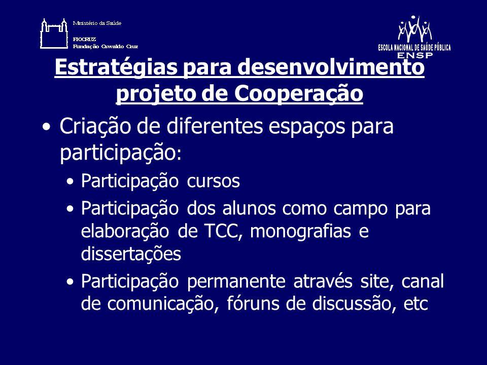 Estratégias para desenvolvimento projeto de Cooperação