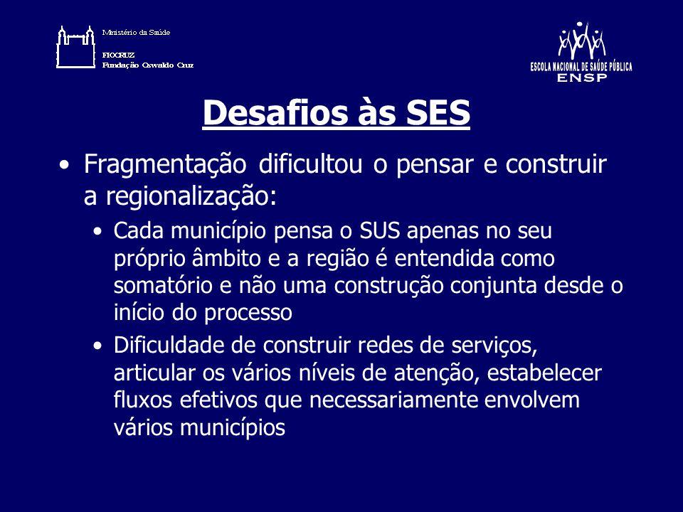 Desafios às SES Fragmentação dificultou o pensar e construir a regionalização: