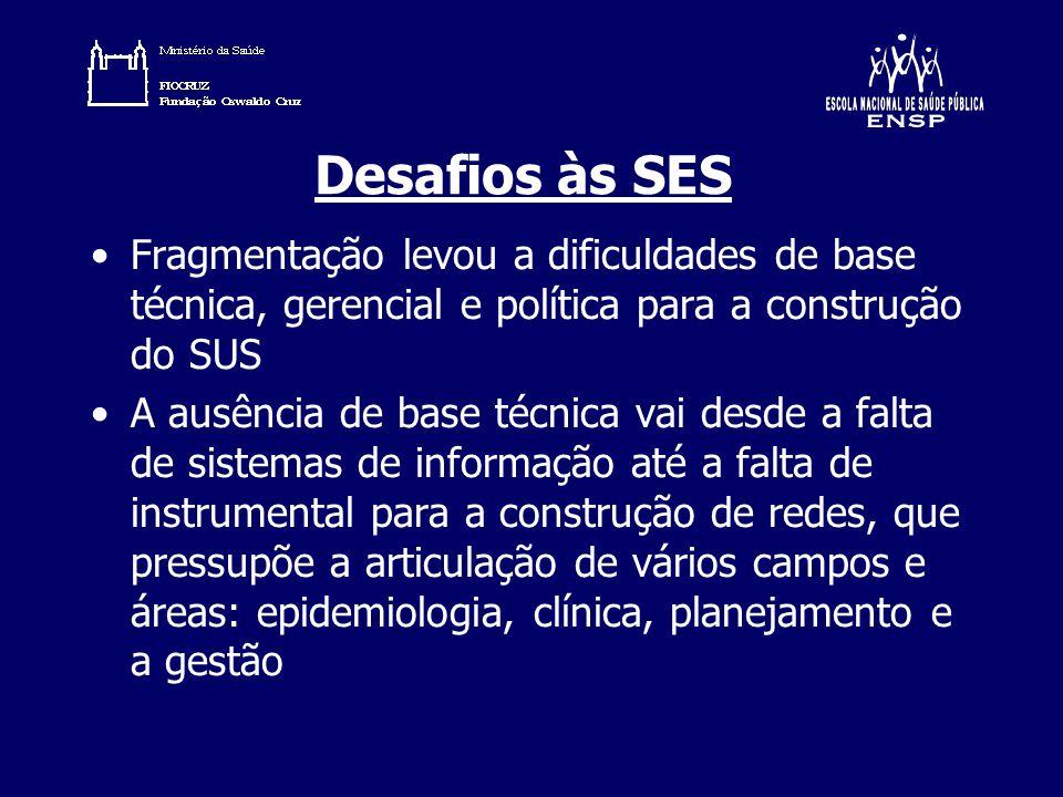 Desafios às SES Fragmentação levou a dificuldades de base técnica, gerencial e política para a construção do SUS.