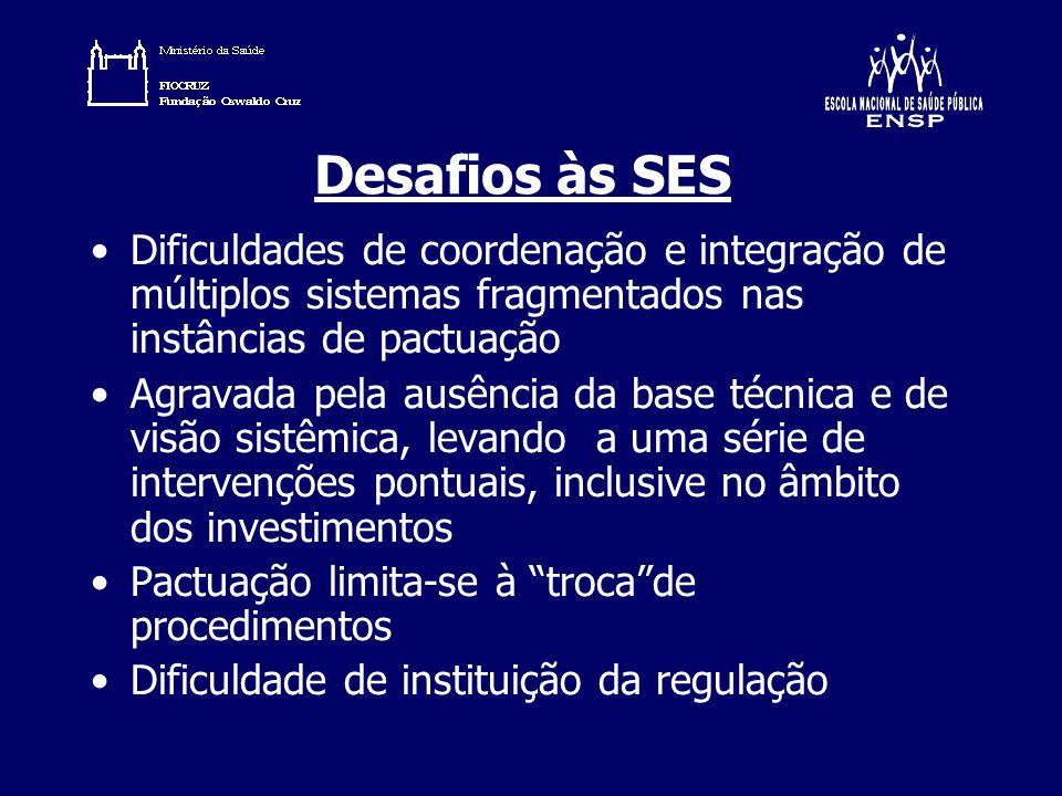 Desafios às SES Dificuldades de coordenação e integração de múltiplos sistemas fragmentados nas instâncias de pactuação.