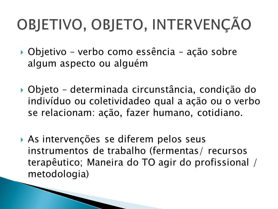 OBJETIVO, OBJETO, INTERVENÇÃO