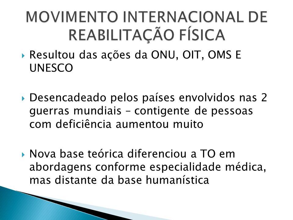 MOVIMENTO INTERNACIONAL DE REABILITAÇÃO FÍSICA