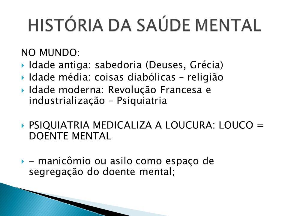 HISTÓRIA DA SAÚDE MENTAL