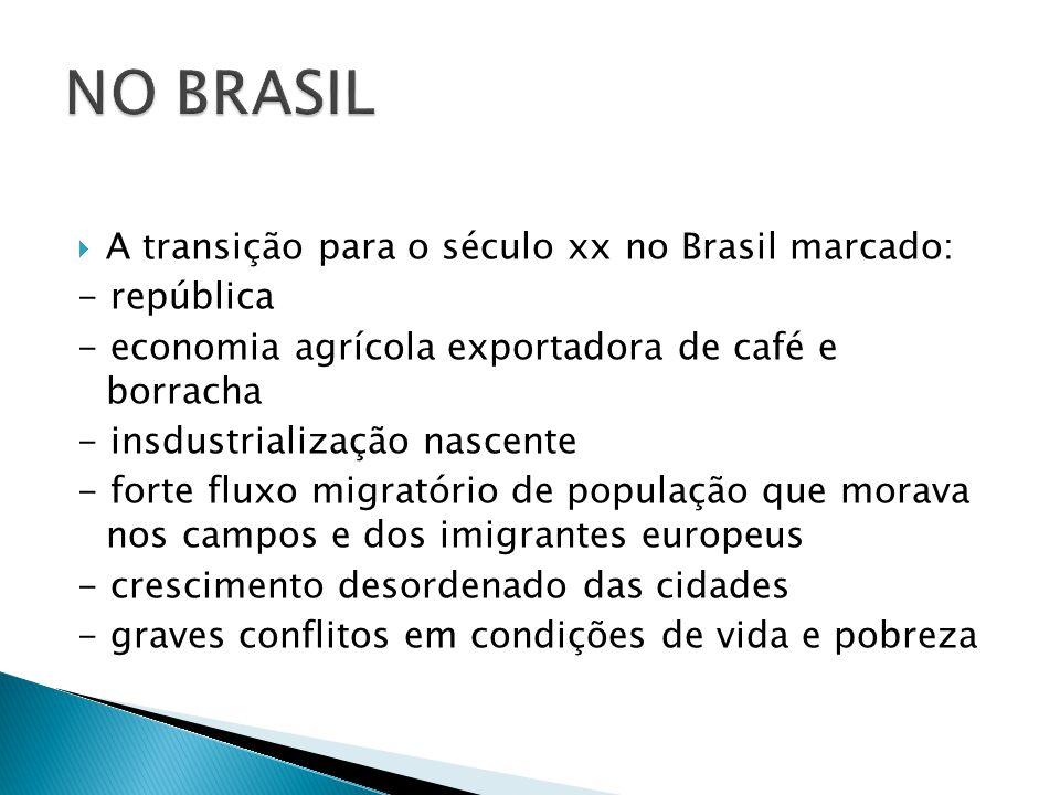 NO BRASIL A transição para o século xx no Brasil marcado: - república