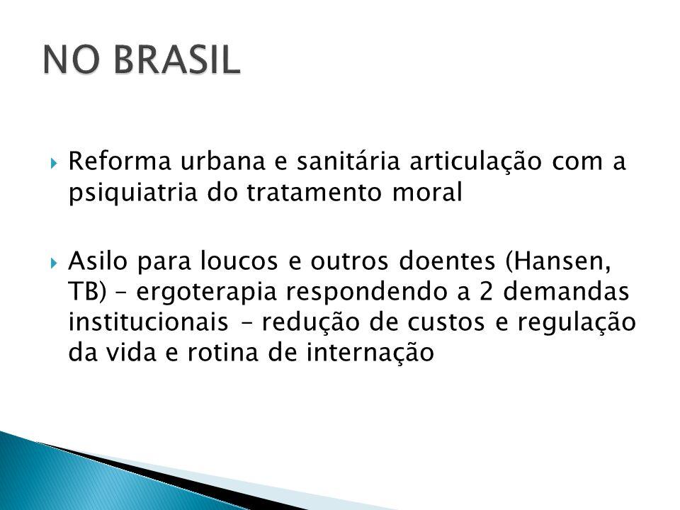 NO BRASIL Reforma urbana e sanitária articulação com a psiquiatria do tratamento moral.