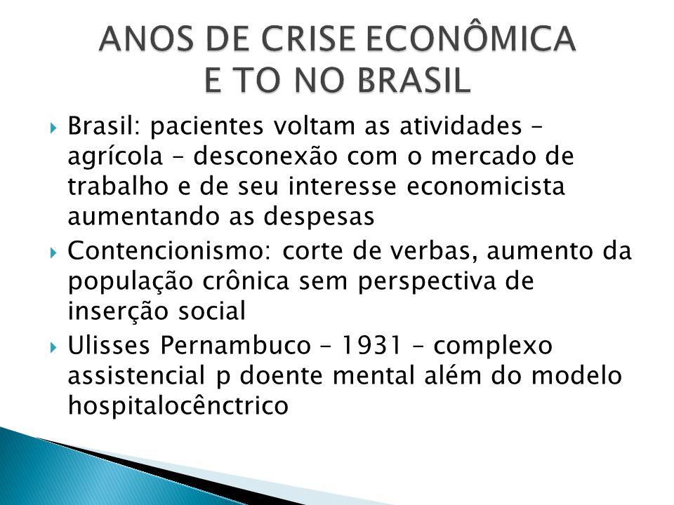 ANOS DE CRISE ECONÔMICA E TO NO BRASIL