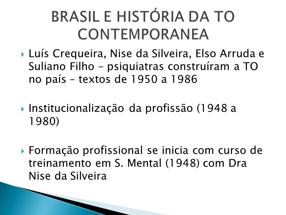 BRASIL E HISTÓRIA DA TO CONTEMPORANEA
