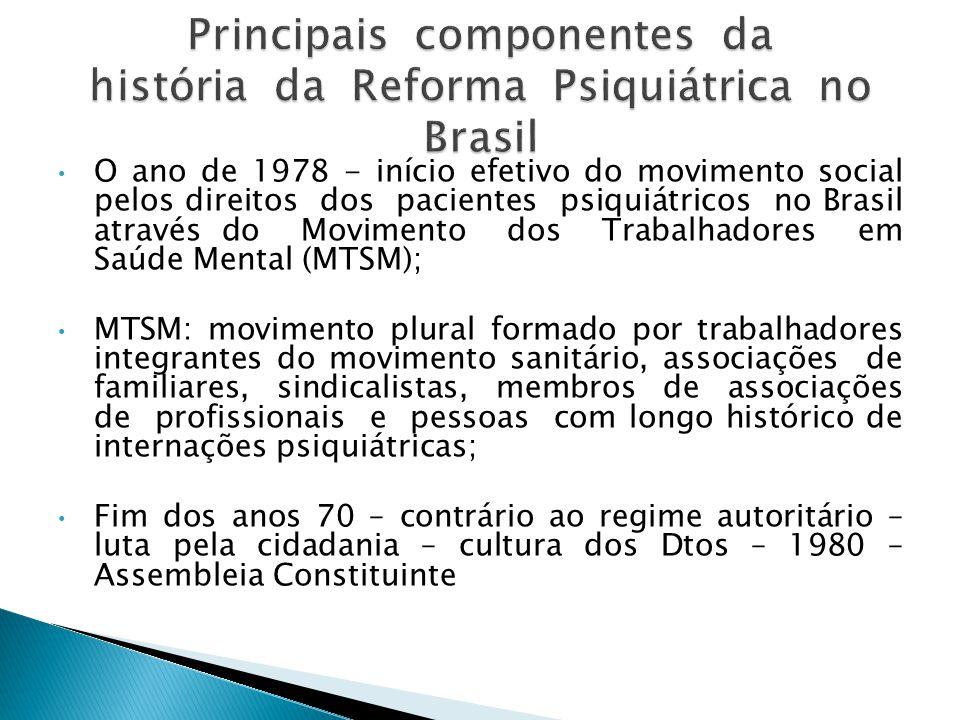 Principais componentes da história da Reforma Psiquiátrica no Brasil