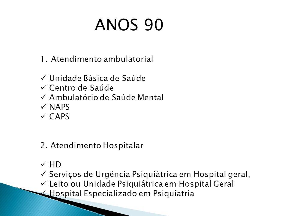 ANOS 90 Atendimento ambulatorial Unidade Básica de Saúde