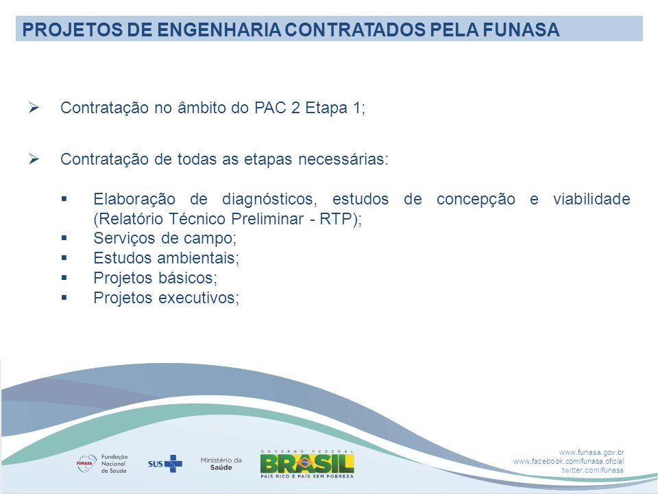 PROJETOS DE ENGENHARIA CONTRATADOS PELA FUNASA