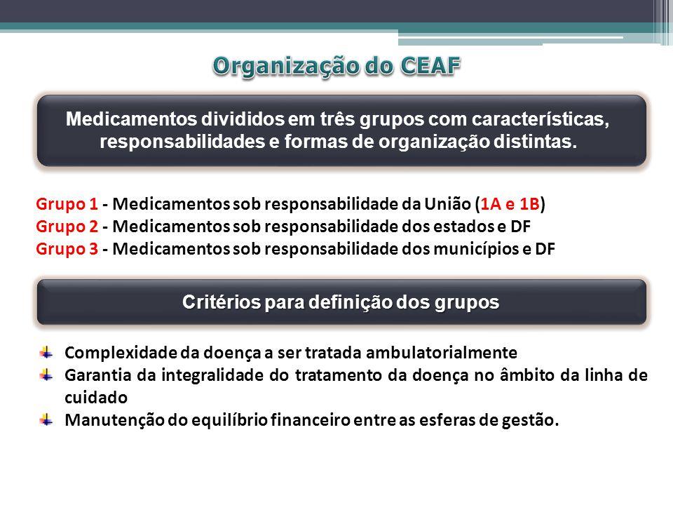 Critérios para definição dos grupos