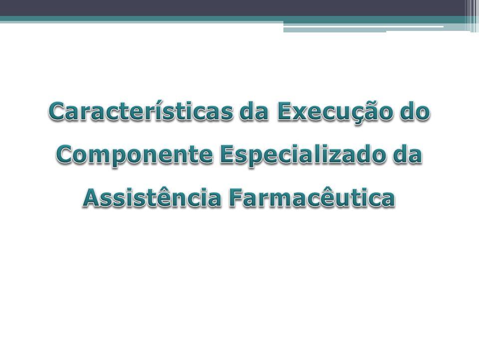 Características da Execução do Componente Especializado da Assistência Farmacêutica