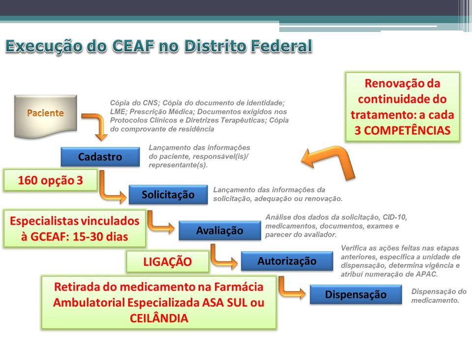 Execução do CEAF no Distrito Federal