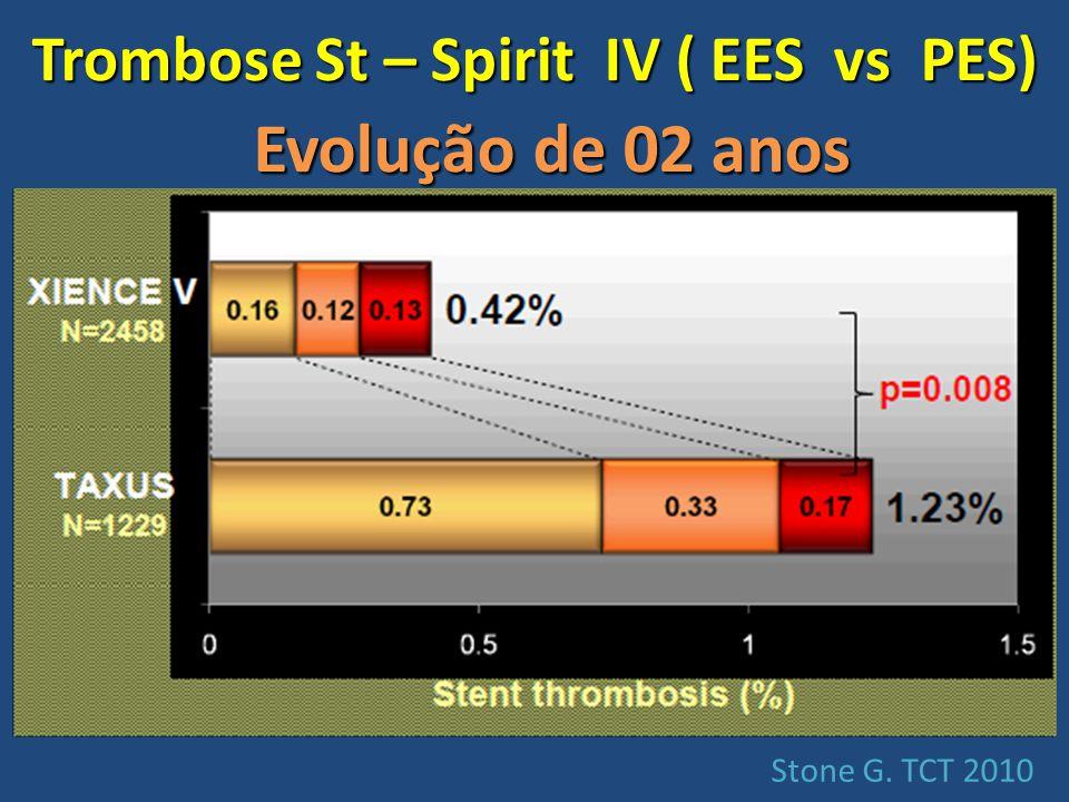 Evolução de 02 anos Trombose St – Spirit IV ( EES vs PES)