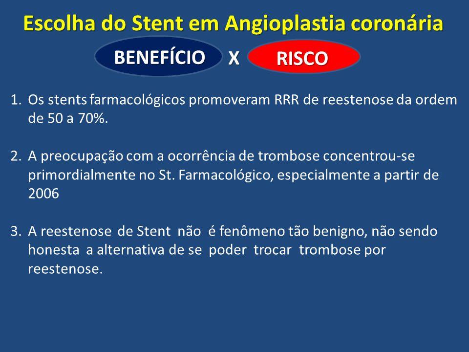 Escolha do Stent em Angioplastia coronária