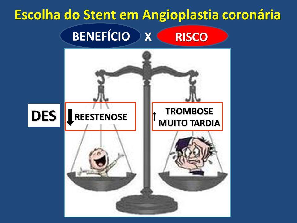 DES Escolha do Stent em Angioplastia coronária BENEFÍCIO X RISCO