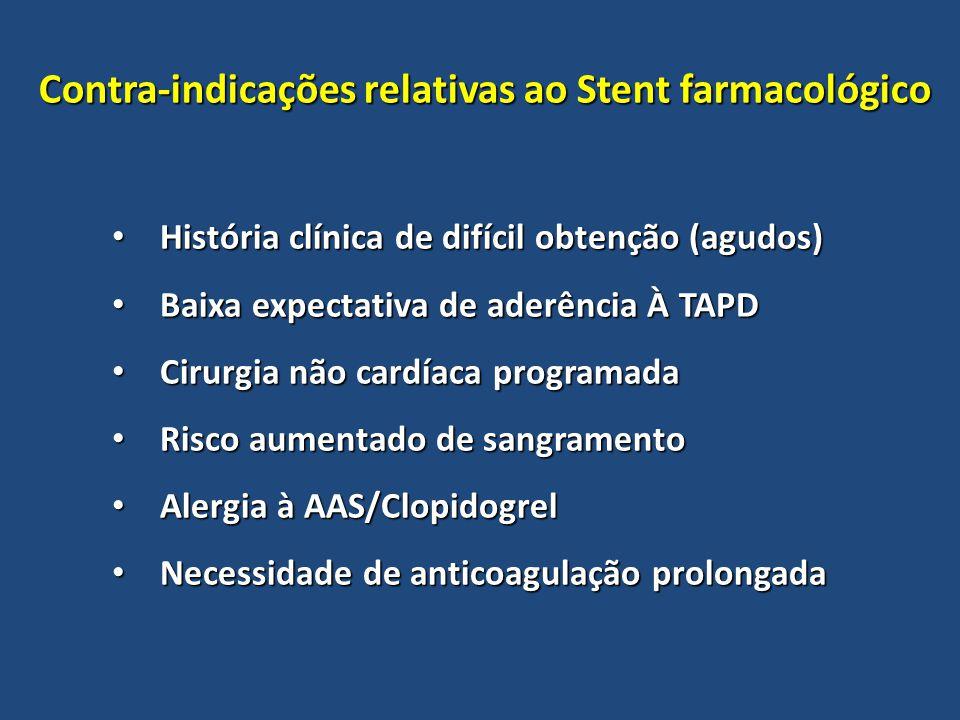 Contra-indicações relativas ao Stent farmacológico