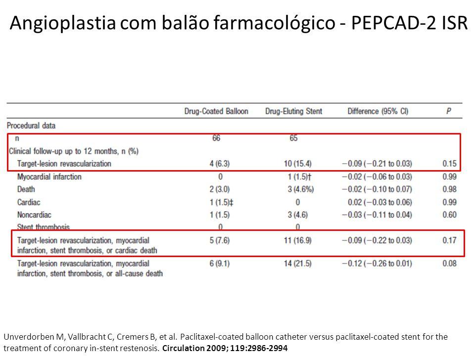 Angioplastia com balão farmacológico - PEPCAD-2 ISR