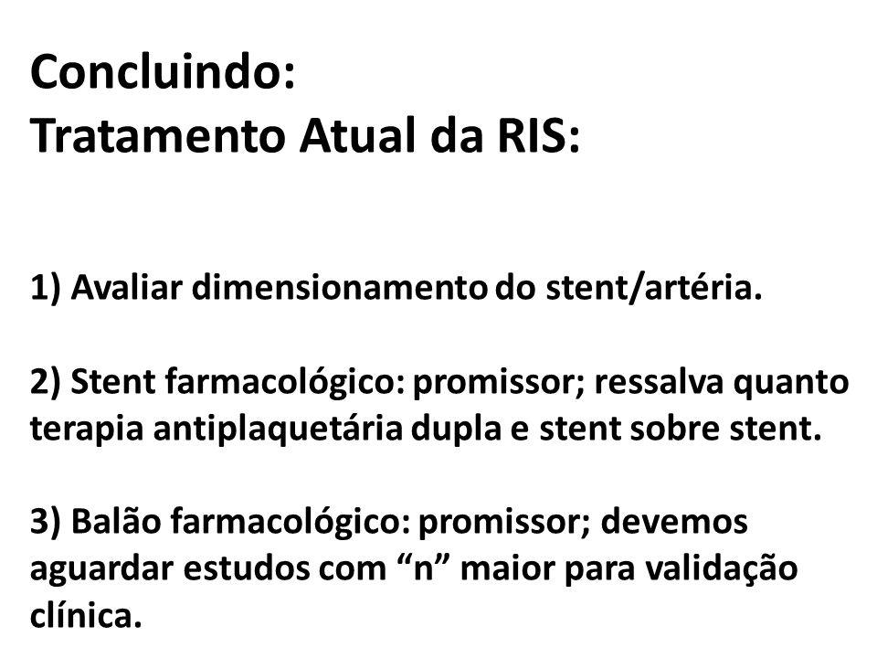Tratamento Atual da RIS: