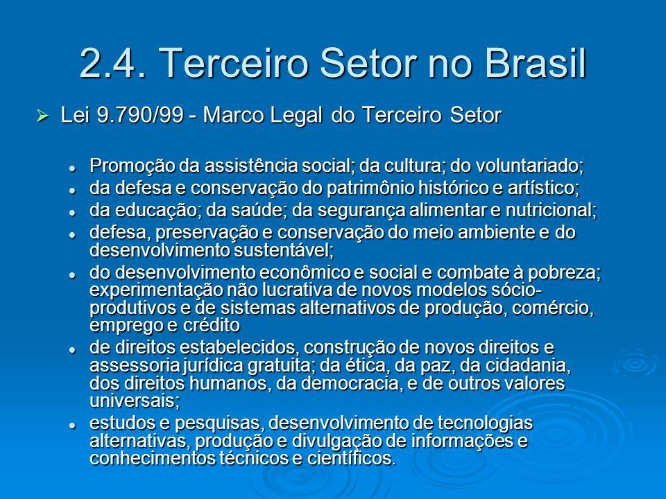 2.4. Terceiro Setor no Brasil