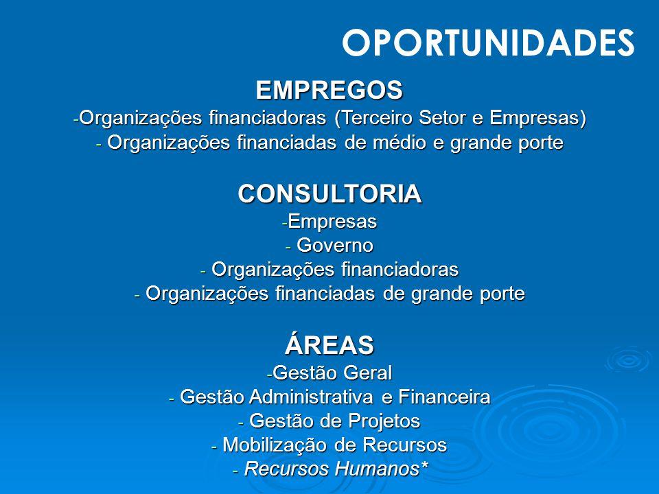 OPORTUNIDADES EMPREGOS CONSULTORIA ÁREAS