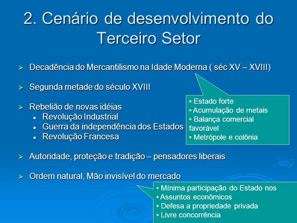 2. Cenário de desenvolvimento do Terceiro Setor